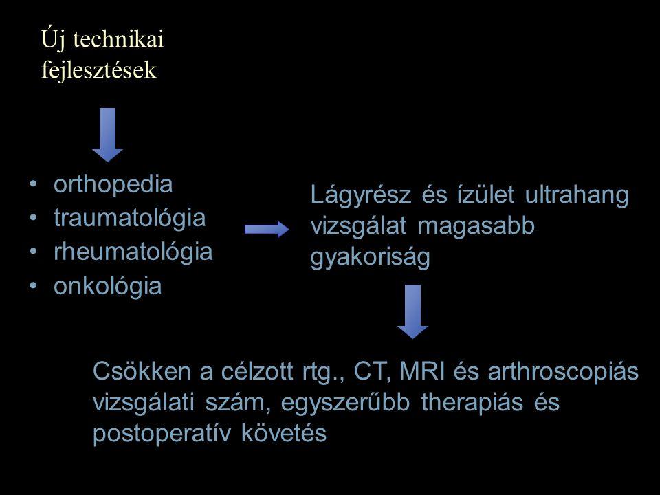 Új technikai fejlesztések orthopedia traumatológia rheumatológia onkológia Lágyrész és ízület ultrahang vizsgálat magasabb gyakoriság Csökken a célzott rtg., CT, MRI és arthroscopiás vizsgálati szám, egyszerűbb therapiás és postoperatív követés