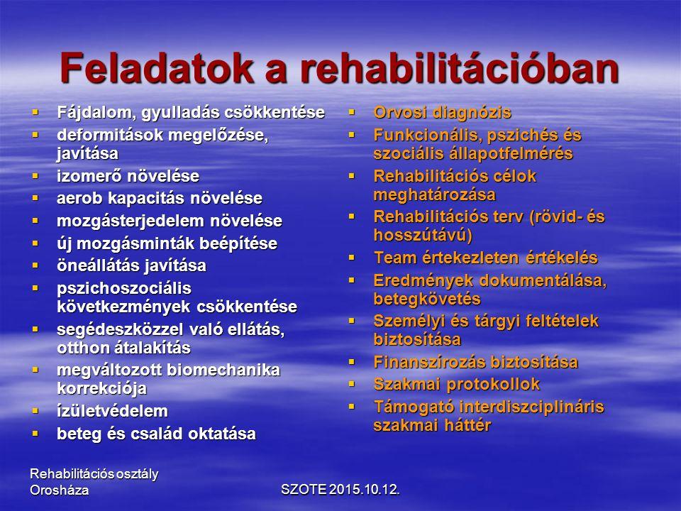 Feladatok a rehabilitációban  Fájdalom, gyulladás csökkentése  deformitások megelőzése, javítása  izomerő növelése  aerob kapacitás növelése  mozgásterjedelem növelése  új mozgásminták beépítése  öneállátás javítása  pszichoszociális következmények csökkentése  segédeszközzel való ellátás, otthon átalakítás  megváltozott biomechanika korrekciója  ízületvédelem  beteg és család oktatása  Orvosi diagnózis  Funkcionális, pszichés és szociális állapotfelmérés  Rehabilitációs célok meghatározása  Rehabilitációs terv (rövid- és hosszútávú)  Team értekezleten értékelés  Eredmények dokumentálása, betegkövetés  Személyi és tárgyi feltételek biztosítása  Finanszírozás biztosítása  Szakmai protokollok  Támogató interdiszciplináris szakmai háttér SZOTE 2015.10.12.
