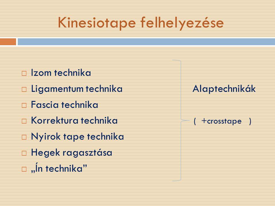 Kinesiotape felhelyezése  Izom technika  Ligamentum technika Alaptechnikák  Fascia technika  Korrektura technika ( +crosstape )  Nyirok tape tech