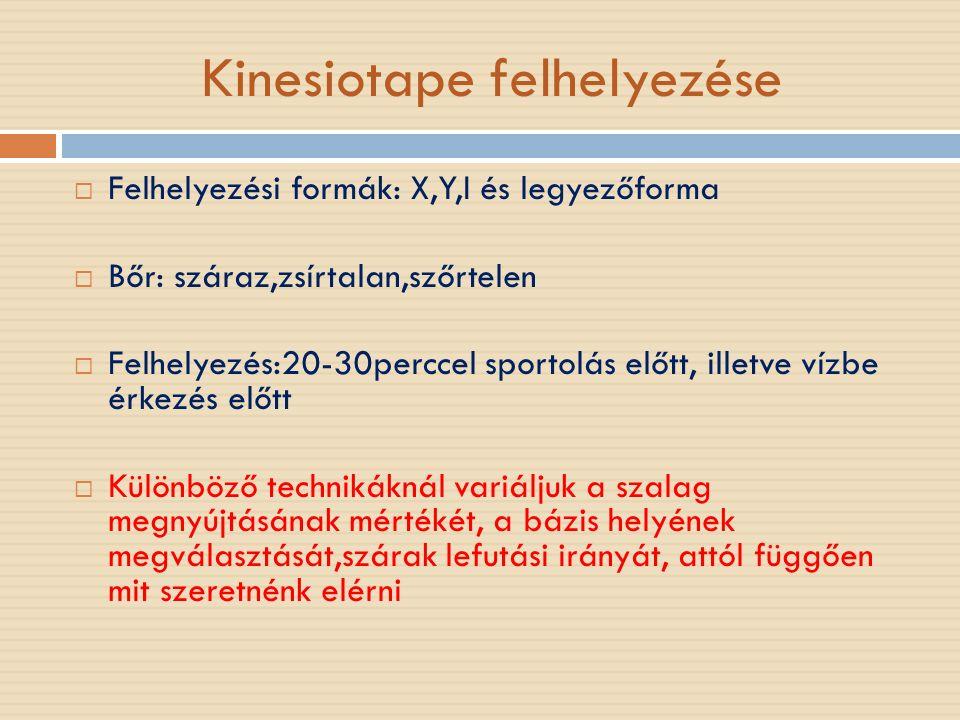 Kinesiotape felhelyezése  Felhelyezési formák: X,Y,I és legyezőforma  Bőr: száraz,zsírtalan,szőrtelen  Felhelyezés:20-30perccel sportolás előtt, il