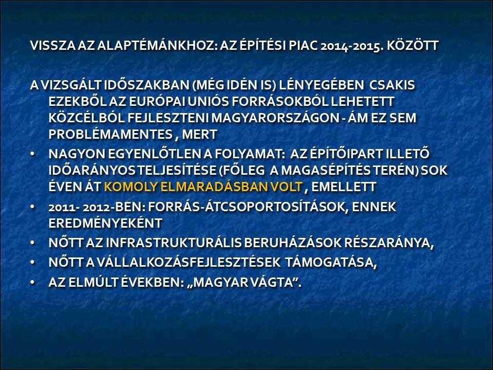 VISSZA AZ ALAPTÉMÁNKHOZ: AZ ÉPÍTÉSI PIAC 2014-2015.