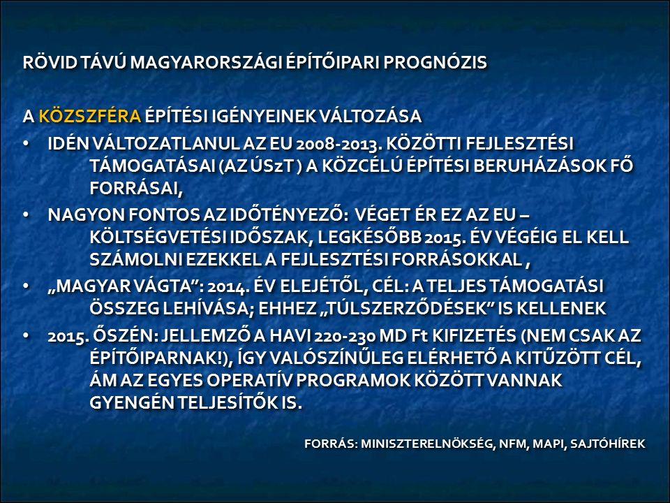 RÖVID TÁVÚ MAGYARORSZÁGI ÉPÍTŐIPARI PROGNÓZIS A KÖZSZFÉRA ÉPÍTÉSI IGÉNYEINEK VÁLTOZÁSA IDÉN VÁLTOZATLANUL AZ EU 2008-2013.