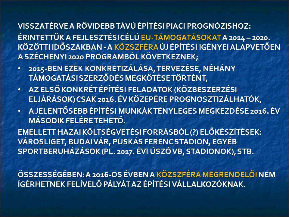 VISSZATÉRVE A RÖVIDEBB TÁVÚ ÉPÍTÉSI PIACI PROGNÓZISHOZ: ÉRINTETTÜK A FEJLESZTÉSI CÉLÚ EU-TÁMOGATÁSOKAT A 2014 – 2020.