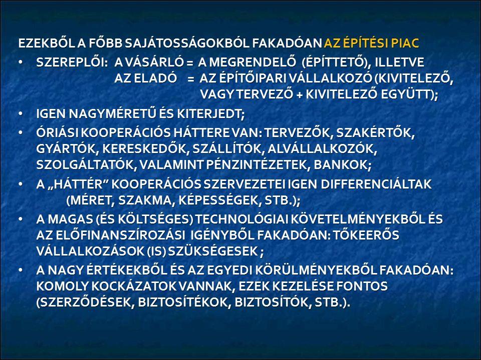 AZ EURÓPAI ÉPĺTŐIPARI TOPLISTA / FOLYTATÁS 71.SADE (francia)1,328 MD € = 410 MD Ft 71.