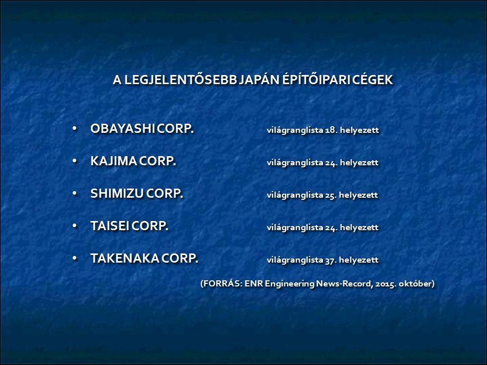 A LEGJELENTŐSEBB JAPÁN ÉPÍTŐIPARI CÉGEK OBAYASHI CORP. világranglista 18. helyezett OBAYASHI CORP. világranglista 18. helyezett KAJIMA CORP. világrang