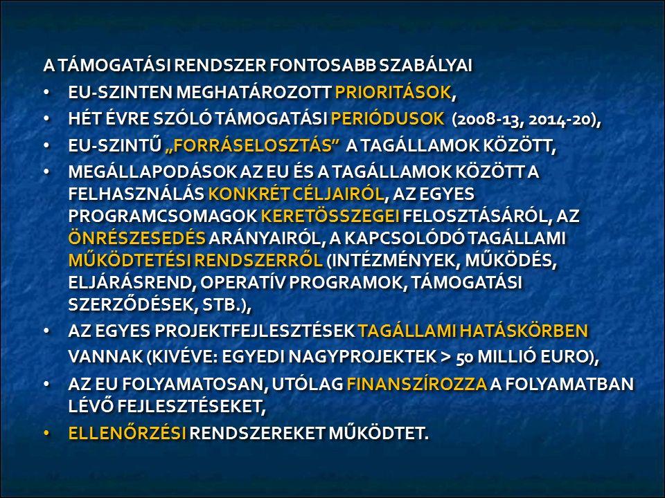 A TÁMOGATÁSI RENDSZER FONTOSABB SZABÁLYAI EU-SZINTEN MEGHATÁROZOTT PRIORITÁSOK, EU-SZINTEN MEGHATÁROZOTT PRIORITÁSOK, HÉT ÉVRE SZÓLÓ TÁMOGATÁSI PERIÓD