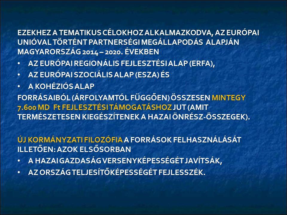 EZEKHEZ A TEMATIKUS CÉLOKHOZ ALKALMAZKODVA, AZ EURÓPAI UNIÓVAL TÖRTÉNT PARTNERSÉGI MEGÁLLAPODÁS ALAPJÁN MAGYARORSZÁG 2014 – 2020. ÉVEKBEN AZ EURÓPAI R