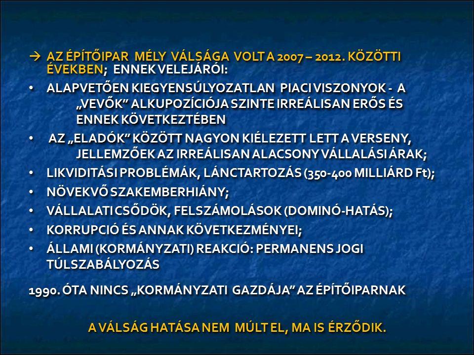 """ AZ ÉPÍTŐIPAR MÉLY VÁLSÁGA VOLT A 2007 – 2012. KÖZÖTTI ÉVEKBEN; ENNEK VELEJÁRÓI: ALAPVETŐEN KIEGYENSÚLYOZATLAN PIACI VISZONYOK - A """"VEVŐK"""" ALKUPOZÍCI"""
