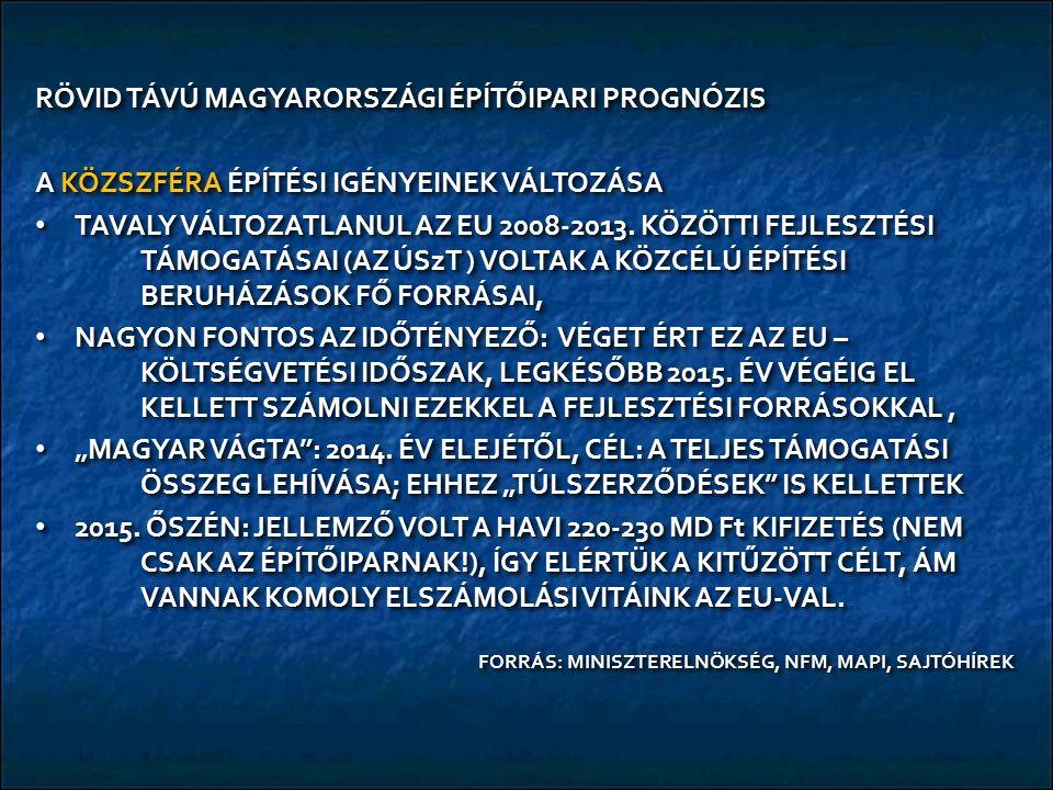 RÖVID TÁVÚ MAGYARORSZÁGI ÉPÍTŐIPARI PROGNÓZIS A KÖZSZFÉRA ÉPÍTÉSI IGÉNYEINEK VÁLTOZÁSA TAVALY VÁLTOZATLANUL AZ EU 2008-2013. KÖZÖTTI FEJLESZTÉSI TÁMOG