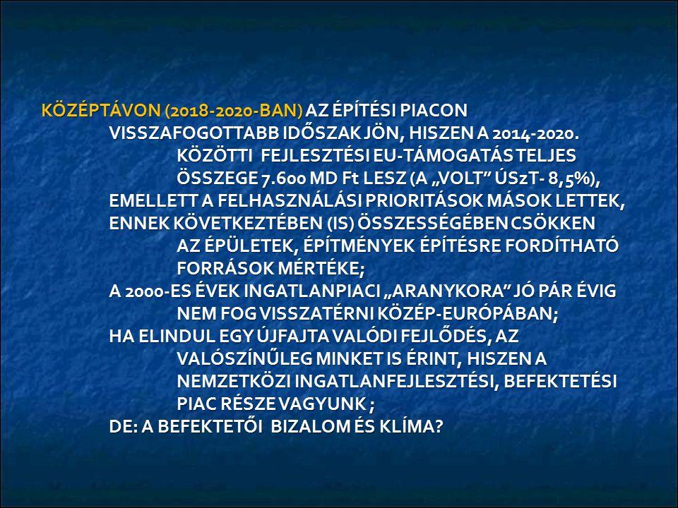 KÖZÉPTÁVON (2018-2020-BAN) AZ ÉPÍTÉSI PIACON VISSZAFOGOTTABB IDŐSZAK JÖN, HISZEN A 2014-2020.