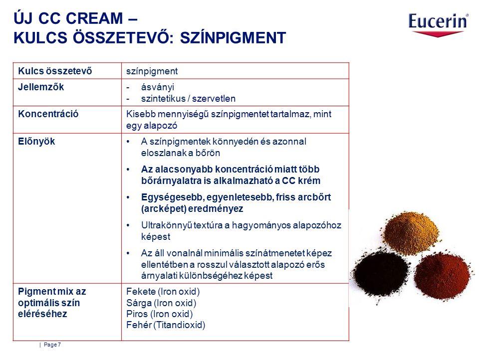ÚJ CC CREAM – KULCS ÖSSZETEVŐ: SZÍNPIGMENT | Page 7 Kulcs összetevőszínpigment Jellemzők-ásványi -szintetikus / szervetlen KoncentrációKisebb mennyiségű színpigmentet tartalmaz, mint egy alapozó ElőnyökA színpigmentek könnyedén és azonnal eloszlanak a bőrön Az alacsonyabb koncentráció miatt több bőrárnyalatra is alkalmazható a CC krém Egységesebb, egyenletesebb, friss arcbőrt (arcképet) eredményez Ultrakönnyű textúra a hagyományos alapozóhoz képest Az áll vonalnál minimális színátmenetet képez ellentétben a rosszul választott alapozó erős árnyalati különbségéhez képest Pigment mix az optimális szín eléréséhez Fekete (Iron oxid) Sárga (Iron oxid) Piros (Iron oxid) Fehér (Titandioxid)