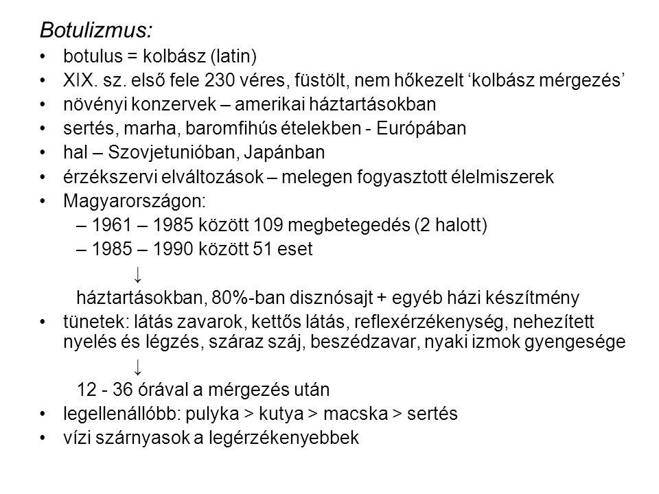 Botulizmus: botulus = kolbász (latin) XIX. sz.