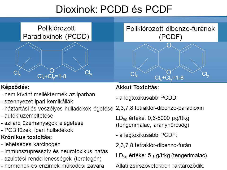 Dioxinok: PCDD és PCDF O Cl y Cl x Cl x +Cl y =1-8 Poliklórozott dibenzo-furánok (PCDF) Poliklórozott Paradioxinok (PCDD) O Cl y Cl x Cl x +Cl y =1-8 O Képződés: - nem kívánt melléktermék az iparban - szennyezet ipari kemikáliák - háztartási és veszélyes hulladékok égetése - autók üzemeltetése - szilárd üzemanyagok elégetése - PCB tüzek, ipari hulladékok Krónikus toxicitás: - lehetséges karcinogén - immunszupresszív és neurotoxikus hatás - születési rendellenességek (teratogén) - hormonok és enzimek működési zavara Akkut Toxicitás: - a legtoxikusabb PCDD: 2,3,7,8 tetraklór-dibenzo-paradioxin LD 50 értéke: 0,6-5000  g/ttkg (tengerimalac, aranyhörcsög) - a legtoxikusabb PCDF: 2,3,7,8 tetraklór-dibenzo-furán LD 50 értéke: 5  g/ttkg (tengerimalac) Állati zsírszövetekben raktározódik.