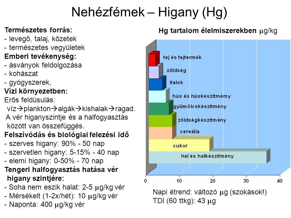 Nehézfémek – Higany (Hg) Természetes forrás: - levegő, talaj, kőzetek - természetes vegyületek Emberi tevékenység: - ásványok feldolgozása - kohászat - gyógyszerek, Vízi környezetben: Erős feldúsulás: víz  plankton  algák  kishalak  ragad.