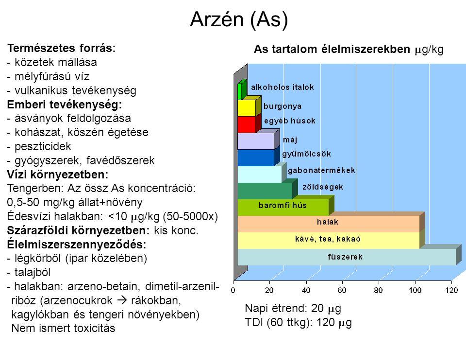 Arzén (As) Természetes forrás: - kőzetek mállása - mélyfúrású víz - vulkanikus tevékenység Emberi tevékenység: - ásványok feldolgozása - kohászat, kőszén égetése - peszticidek - gyógyszerek, favédőszerek Vízi környezetben: Tengerben: Az össz As koncentráció: 0,5-50 mg/kg állat+növény Édesvízi halakban: <10  g/kg (50-5000x) Szárazföldi környezetben: kis konc.