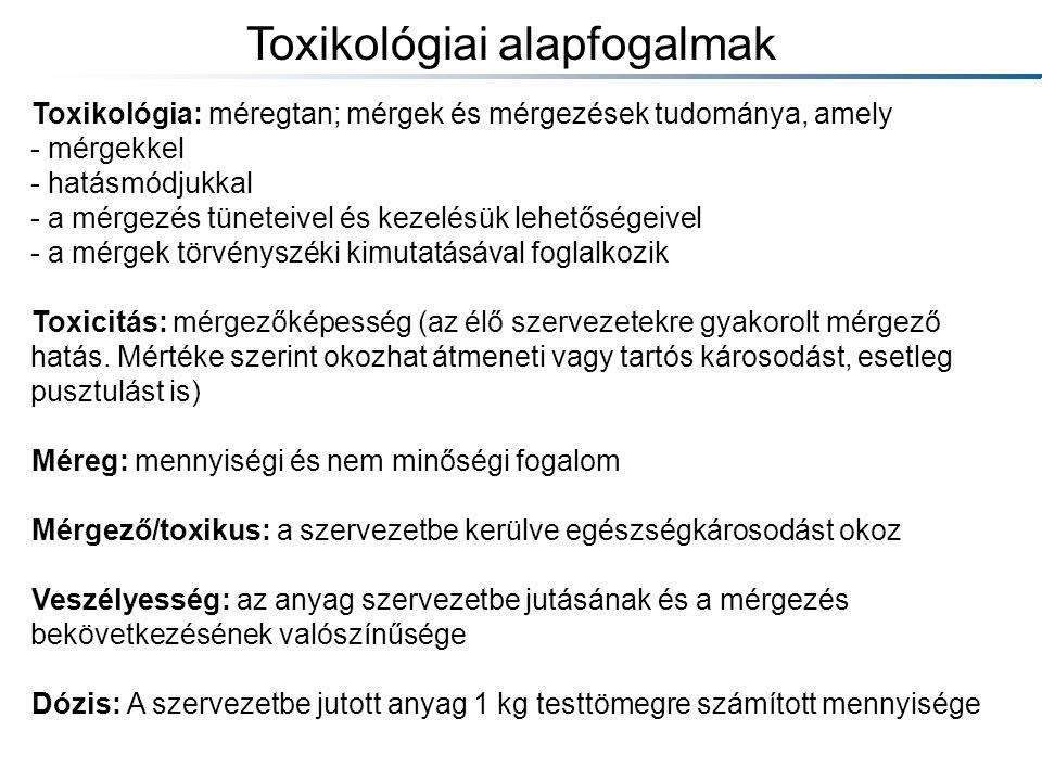 Toxikológiai alapfogalmak Toxikológia: méregtan; mérgek és mérgezések tudománya, amely - mérgekkel - hatásmódjukkal - a mérgezés tüneteivel és kezelésük lehetőségeivel - a mérgek törvényszéki kimutatásával foglalkozik Toxicitás: mérgezőképesség (az élő szervezetekre gyakorolt mérgező hatás.