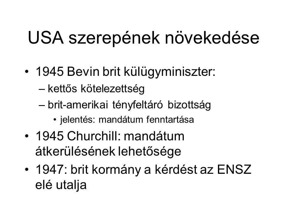 USA szerepének növekedése 1945 Bevin brit külügyminiszter: –kettős kötelezettség –brit-amerikai tényfeltáró bizottság jelentés: mandátum fenntartása 1945 Churchill: mandátum átkerülésének lehetősége 1947: brit kormány a kérdést az ENSZ elé utalja