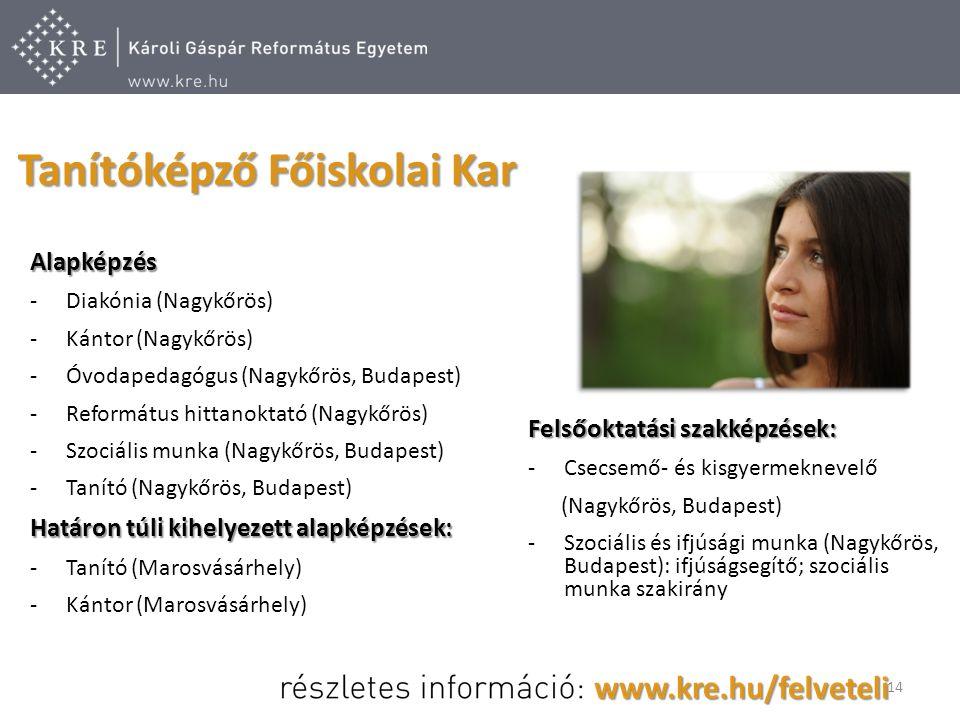 Alapképzés -Diakónia (Nagykőrös) -Kántor (Nagykőrös) -Óvodapedagógus (Nagykőrös, Budapest) -Református hittanoktató (Nagykőrös) -Szociális munka (Nagykőrös, Budapest) -Tanító (Nagykőrös, Budapest) Határon túli kihelyezett alapképzések: -Tanító (Marosvásárhely) -Kántor (Marosvásárhely) 14 Tanítóképző Főiskolai Kar Felsőoktatási szakképzések: -Csecsemő- és kisgyermeknevelő (Nagykőrös, Budapest) -Szociális és ifjúsági munka (Nagykőrös, Budapest): ifjúságsegítő; szociális munka szakirány