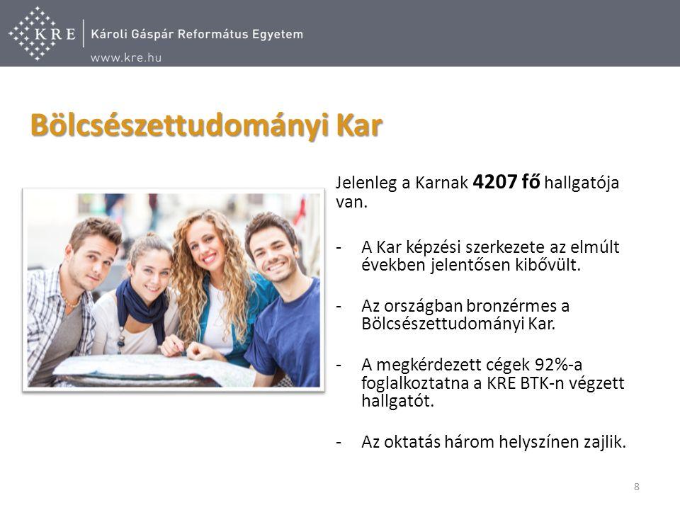 Jelenleg a Karnak 4207 fő hallgatója van.