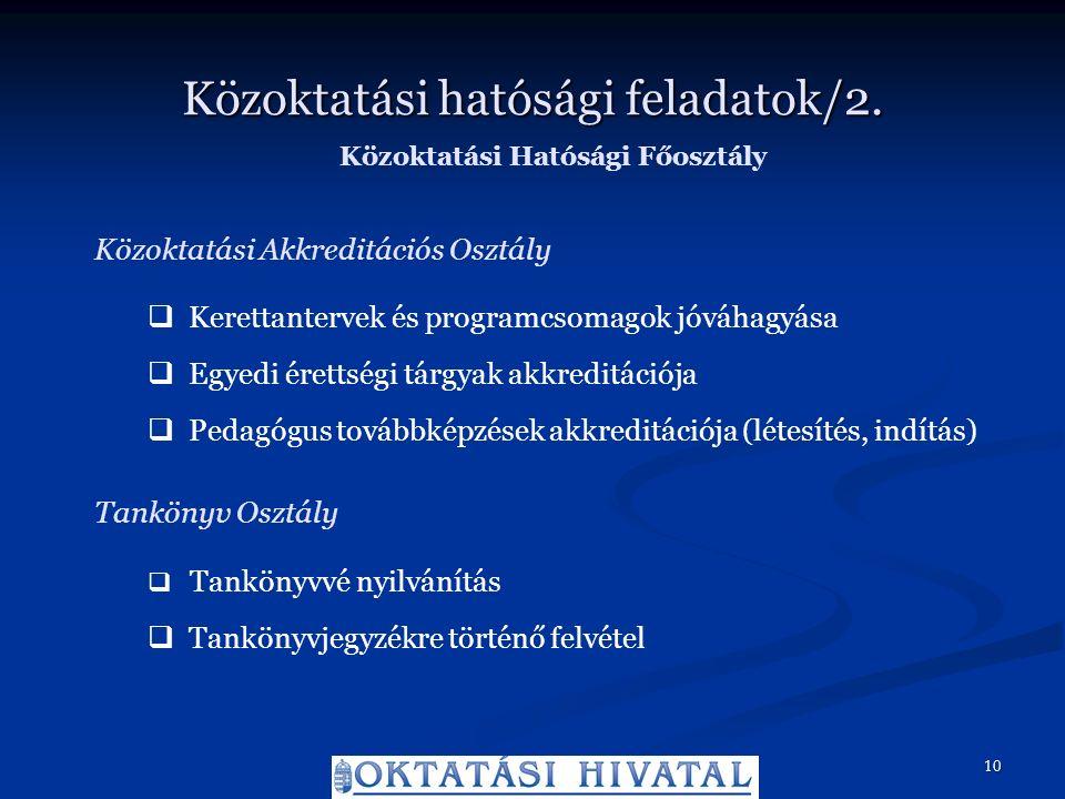 Közoktatási hatósági feladatok/2.