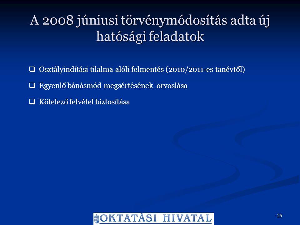 A 2008 júniusi törvénymódosítás adta új hatósági feladatok  Osztályindítási tilalma alóli felmentés (2010/2011-es tanévtől)  Egyenlő bánásmód megsértésének orvoslása  Kötelező felvétel biztosítása 25