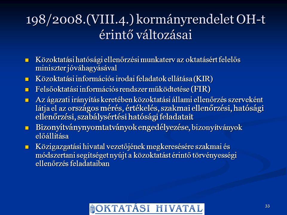 198/2008.(VIII.4.) kormányrendelet OH-t érintő változásai Közoktatási hatósági ellenőrzési munkaterv az oktatásért felelős miniszter jóváhagyásával Közoktatási hatósági ellenőrzési munkaterv az oktatásért felelős miniszter jóváhagyásával Közoktatási információs irodai feladatok ellátása (KIR) Közoktatási információs irodai feladatok ellátása (KIR) Felsőoktatási információs rendszer működtetése (FIR) Felsőoktatási információs rendszer működtetése (FIR) Az ágazati irányítás keretében közoktatási állami ellenőrzés szerveként látja el az o rszágos mérés, értékelés, szakmai ellenőrzési, hatósági ellenőrzési, szabálysértési hatósági feladatait Az ágazati irányítás keretében közoktatási állami ellenőrzés szerveként látja el az o rszágos mérés, értékelés, szakmai ellenőrzési, hatósági ellenőrzési, szabálysértési hatósági feladatait Bizonyítványnyomtatványok engedélyezése, bizonyítványok előállítása Bizonyítványnyomtatványok engedélyezése, bizonyítványok előállítása Közigazgatási hivatal vezetőjének megkeresésére szakmai és módszertani segítséget nyújt a közoktatást érintő törvényességi ellenőrzés feladataiban Közigazgatási hivatal vezetőjének megkeresésére szakmai és módszertani segítséget nyújt a közoktatást érintő törvényességi ellenőrzés feladataiban 33