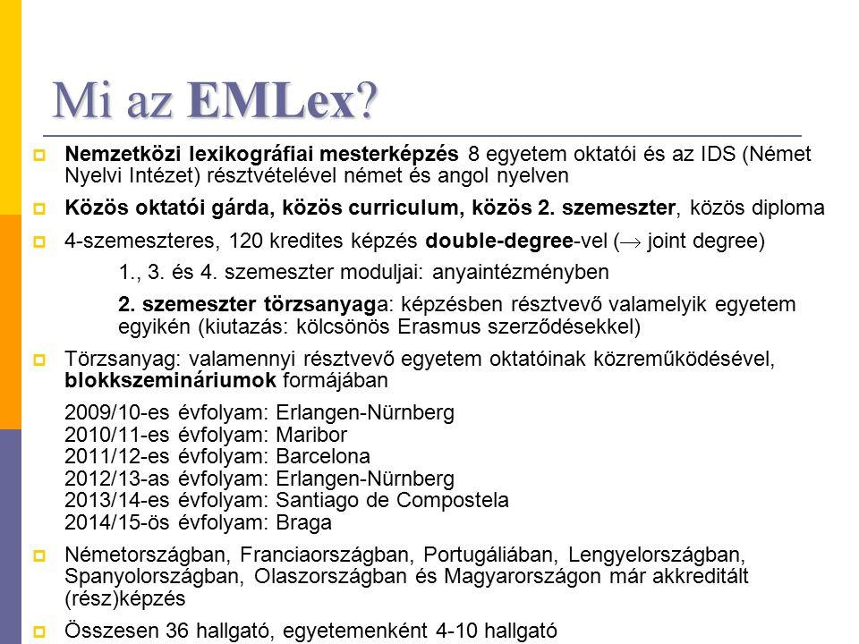 Mi az EMLex célja.