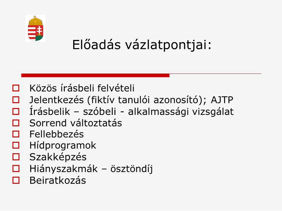 Központi írásbeli felvételi  10.31. Tájékoztatás (KIR, középiskola, ált.