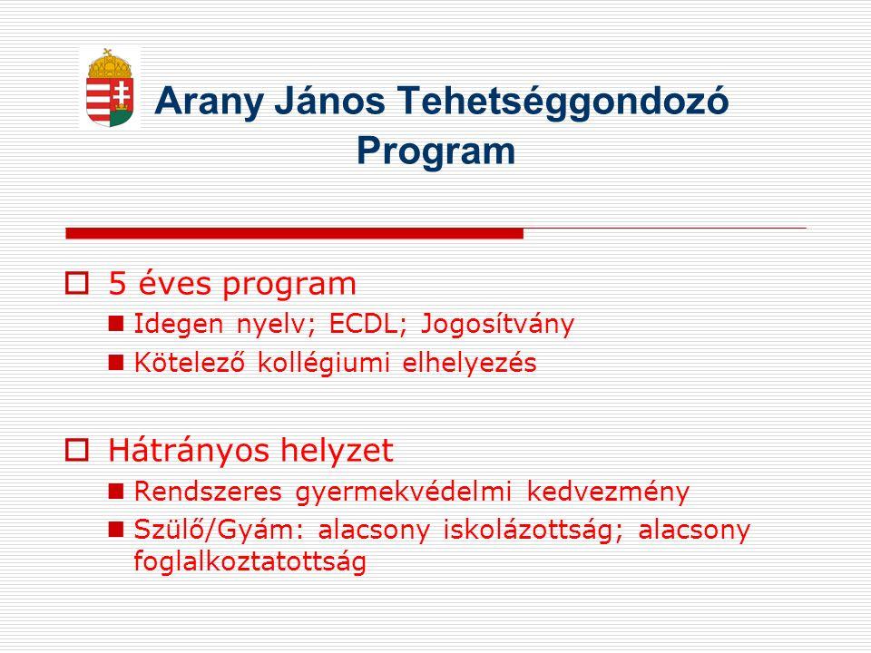 Arany János Tehetséggondozó Program  5 éves program Idegen nyelv; ECDL; Jogosítvány Kötelező kollégiumi elhelyezés  Hátrányos helyzet Rendszeres gyermekvédelmi kedvezmény Szülő/Gyám: alacsony iskolázottság; alacsony foglalkoztatottság