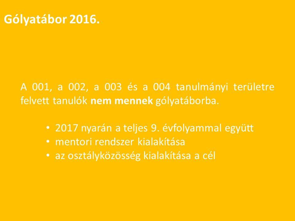 Gólyatábor 2016.
