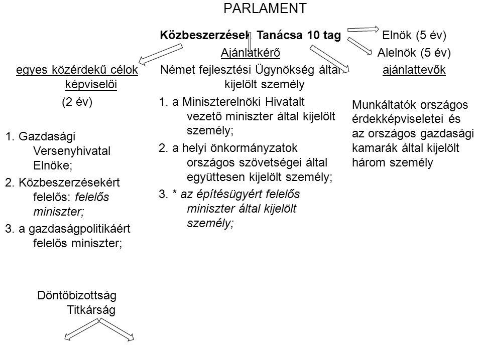 PARLAMENT egyes közérdekű célok képviselői (2 év) 1. Gazdasági Versenyhivatal Elnöke; 2. Közbeszerzésekért felelős: felelős miniszter; 3. a gazdaságpo