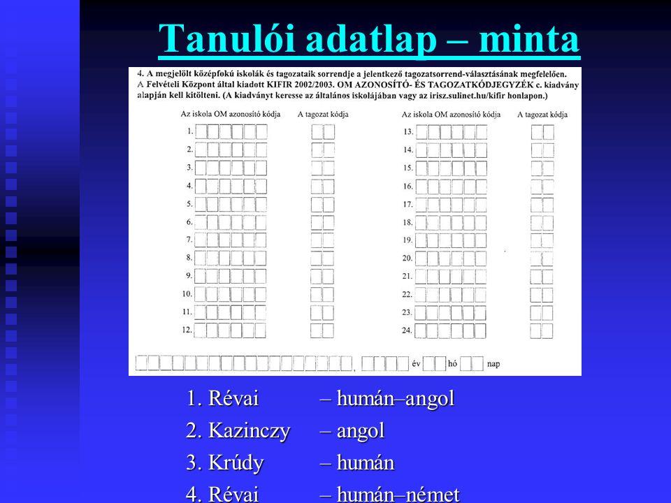 Tanulói adatlap – minta 1. Révai – humán–angol 2. Kazinczy – angol 3. Krúdy – humán 4. Révai – humán–német