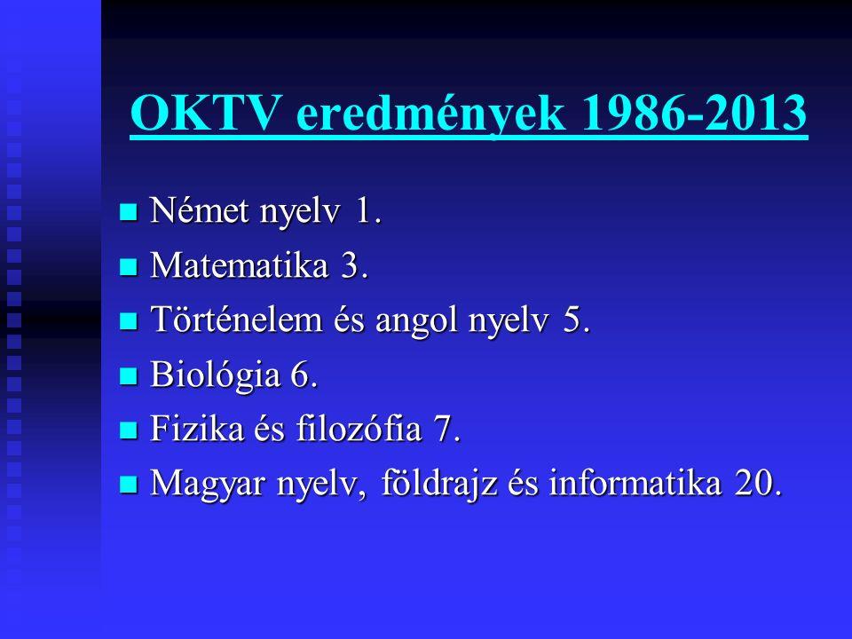 OKTV eredmények 1986-2013 Német nyelv 1. Német nyelv 1. Matematika 3. Matematika 3. Történelem és angol nyelv 5. Történelem és angol nyelv 5. Biológia