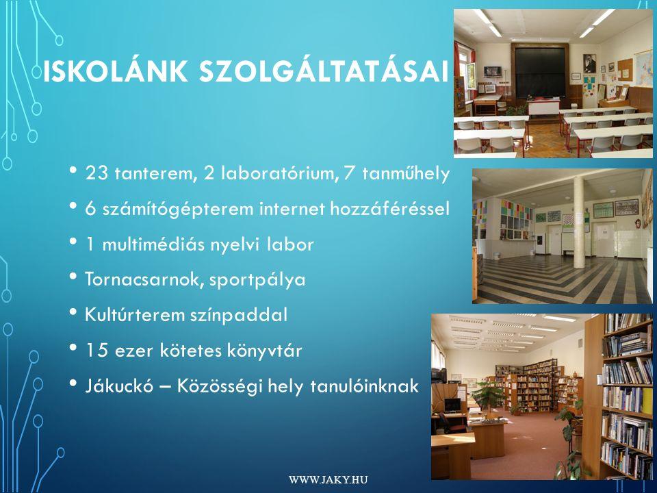 ISKOLÁNK SZOLGÁLTATÁSAI 23 tanterem, 2 laboratórium, 7 tanműhely 6 számítógépterem internet hozzáféréssel 1 multimédiás nyelvi labor Tornacsarnok, sportpálya Kultúrterem színpaddal 15 ezer kötetes könyvtár Jákuckó – Közösségi hely tanulóinknak WWW.JAKY.HU
