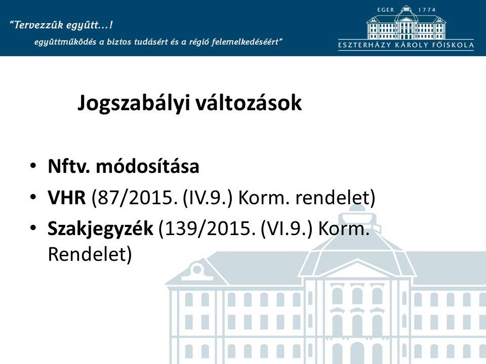 Jogszabályi változások Nftv. módosítása VHR (87/2015. (IV.9.) Korm. rendelet) Szakjegyzék (139/2015. (VI.9.) Korm. Rendelet)