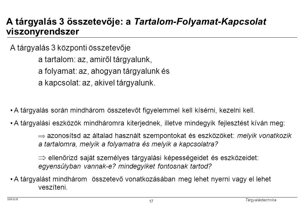 2008.02.05. Tárgyalástechnika 17 A tárgyalás 3 összetevője: a Tartalom-Folyamat-Kapcsolat viszonyrendszer A tárgyalás 3 központi összetevője a tartalo