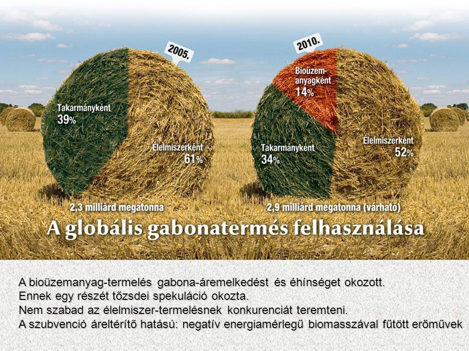 A bioüzemanyag-termelés gabona-áremelkedést és éhínséget okozott. Ennek egy részét tőzsdei spekuláció okozta. Nem szabad az élelmiszer-termelésnek kon