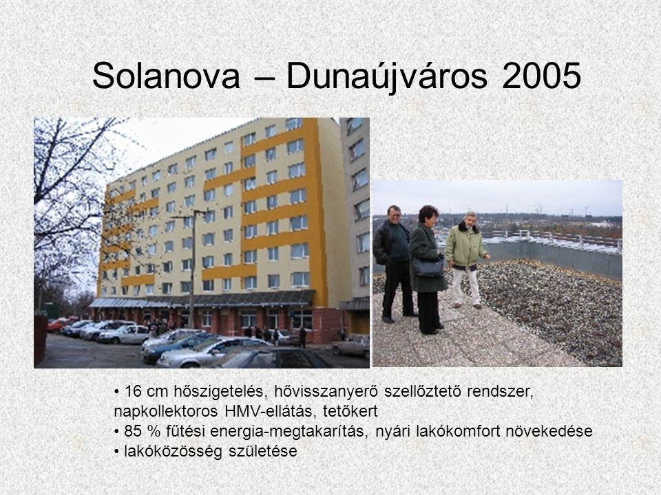 Solanova – Dunaújváros 2005 16 cm hőszigetelés, hővisszanyerő szellőztető rendszer, napkollektoros HMV-ellátás, tetőkert 85 % fűtési energia-megtakarítás, nyári lakókomfort növekedése lakóközösség születése