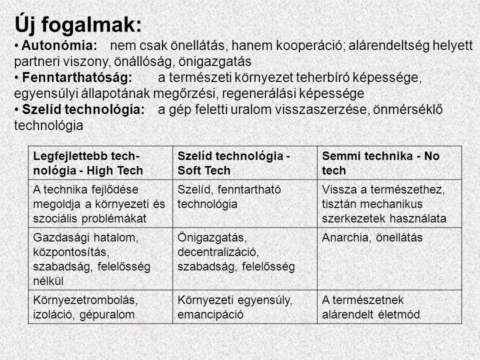 Új fogalmak: Autonómia: nem csak önellátás, hanem kooperáció; alárendeltség helyett partneri viszony, önállóság, önigazgatás Fenntarthatóság:a természeti környezet teherbíró képessége, egyensúlyi állapotának megőrzési, regenerálási képessége Szelíd technológia:a gép feletti uralom visszaszerzése, önmérséklő technológia Legfejlettebb tech- nológia - High Tech Szelíd technológia - Soft Tech Semmi technika - No tech A technika fejlődése megoldja a környezeti és szociális problémákat Szelíd, fenntartható technológia Vissza a természethez, tisztán mechanikus szerkezetek használata Gazdasági hatalom, központosítás, szabadság, felelősség nélkül Önigazgatás, decentralizáció, szabadság, felelősség Anarchia, önellátás Környezetrombolás, izoláció, gépuralom Környezeti egyensúly, emancipáció A természetnek alárendelt életmód