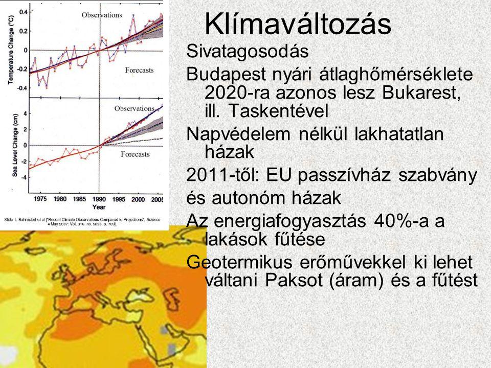 Klímaváltozás Sivatagosodás Budapest nyári átlaghőmérséklete 2020-ra azonos lesz Bukarest, ill. Taskentével Napvédelem nélkül lakhatatlan házak 2011-t