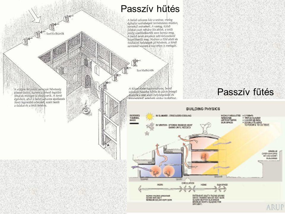 Passzív hűtés Passzív fűtés