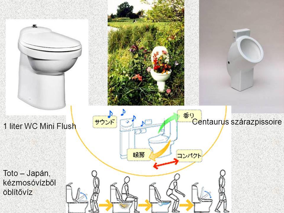 1 liter WC Mini Flush Centaurus szárazpissoire Toto – Japán, kézmosóvízből öblítővíz