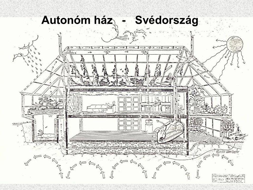 Autonóm ház - Svédország