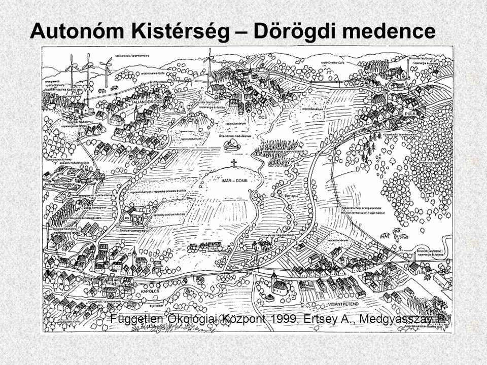 Autonóm Kistérség – Dörögdi medence Független Ökológiai Központ 1999, Ertsey A., Medgyasszay P.