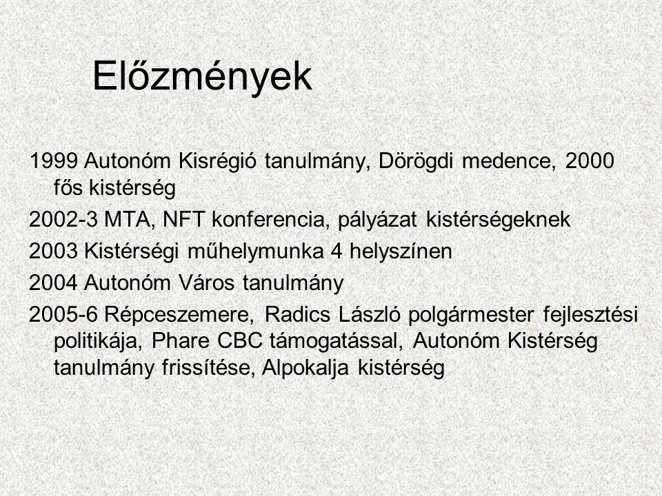 Előzmények 1999 Autonóm Kisrégió tanulmány, Dörögdi medence, 2000 fős kistérség 2002-3 MTA, NFT konferencia, pályázat kistérségeknek 2003 Kistérségi m