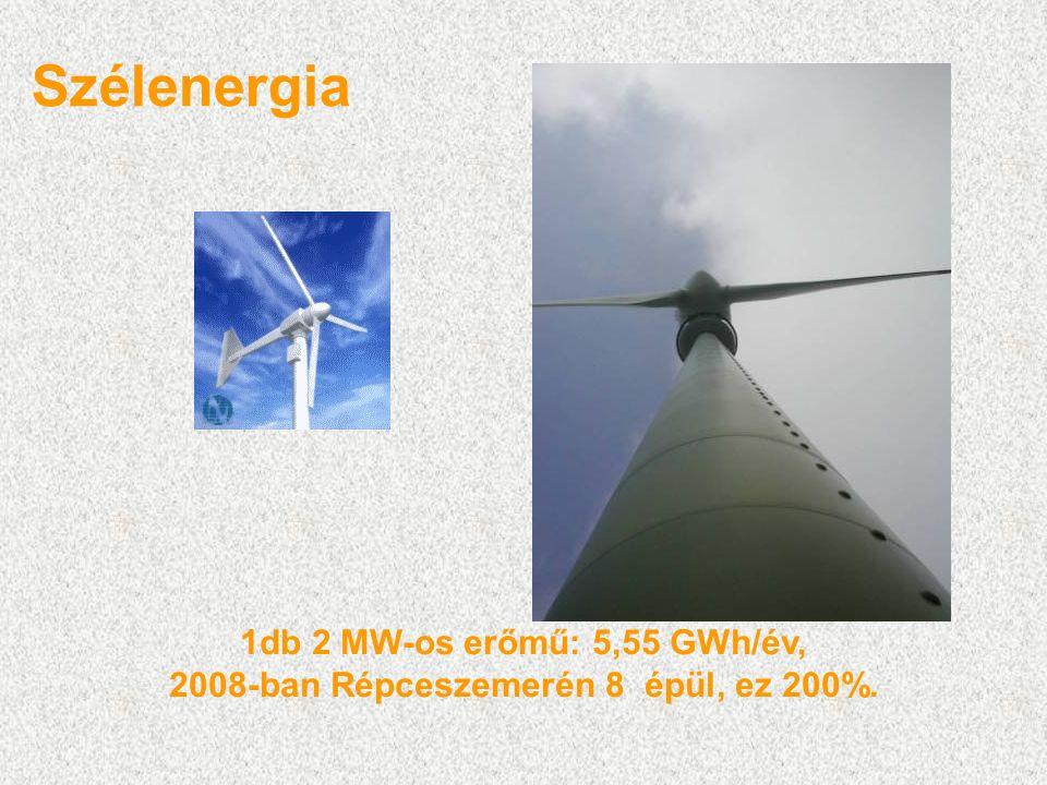 Szélenergia 1db 2 MW-os erőmű: 5,55 GWh/év, 2008-ban Répceszemerén 8 épül, ez 200%.