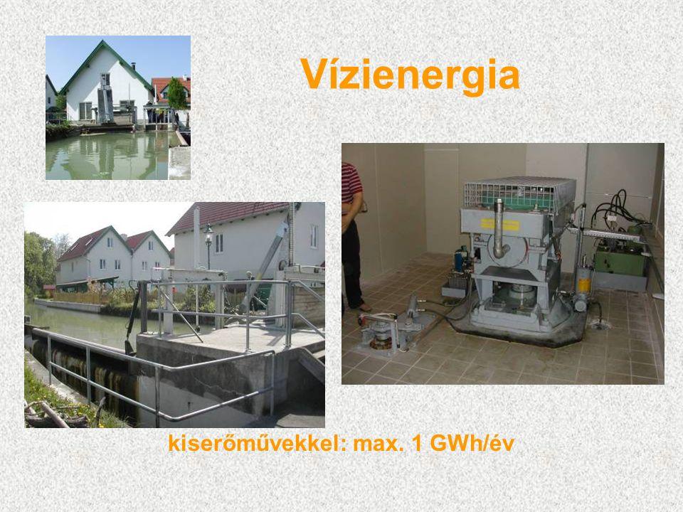 Vízienergia kiserőművekkel: max. 1 GWh/év