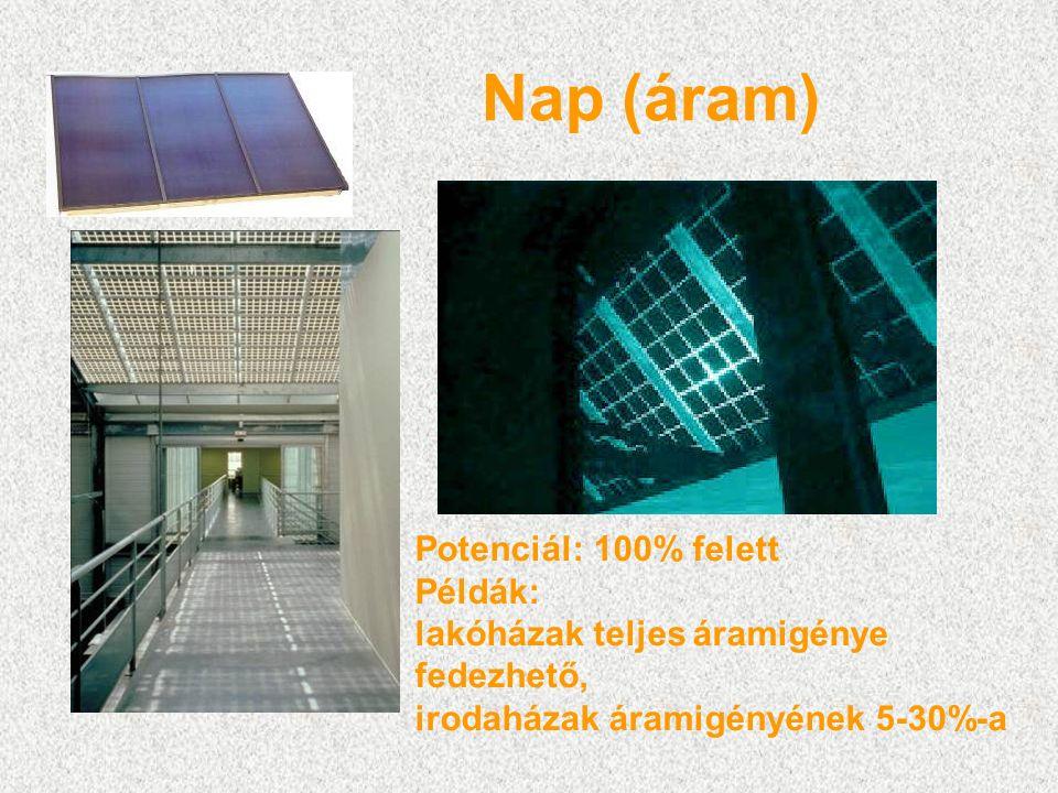 Nap (áram) Potenciál: 100% felett Példák: lakóházak teljes áramigénye fedezhető, irodaházak áramigényének 5-30%-a