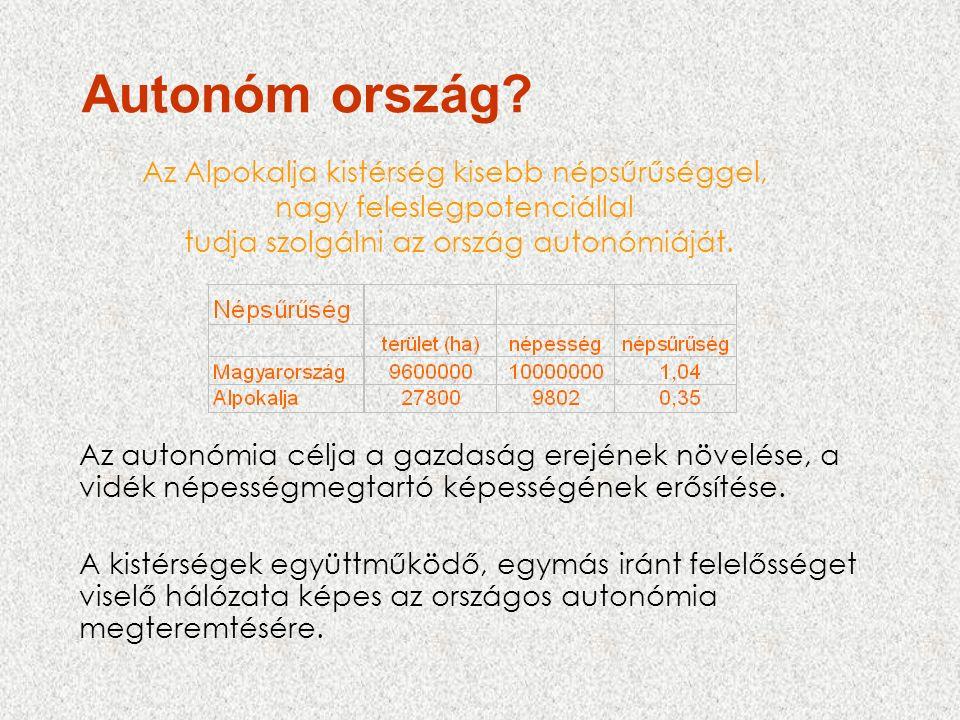 Autonóm ország? Az autonómia célja a gazdaság erejének növelése, a vidék népességmegtartó képességének erősítése. A kistérségek együttműködő, egymás i