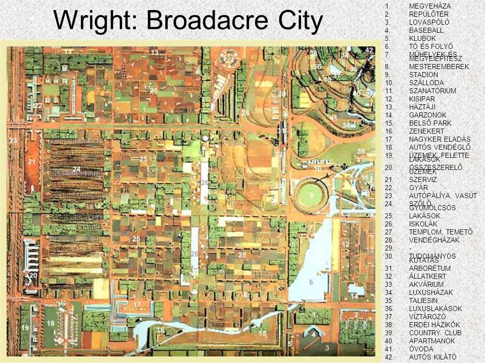 Wright: Broadacre City 1.MEGYEHÁZA 2.REPÜLŐTÉR 3.LOVASPÓLÓ 4.BASEBALL 5.KLUBOK 6.TÓ ÉS FOLYÓ 7.MŰHELYEK ÉS MEGYEIÉPÍTÉSZ 8.MESTEREMBEREK 9.STADION 10.
